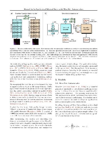 Conditional Wavenet